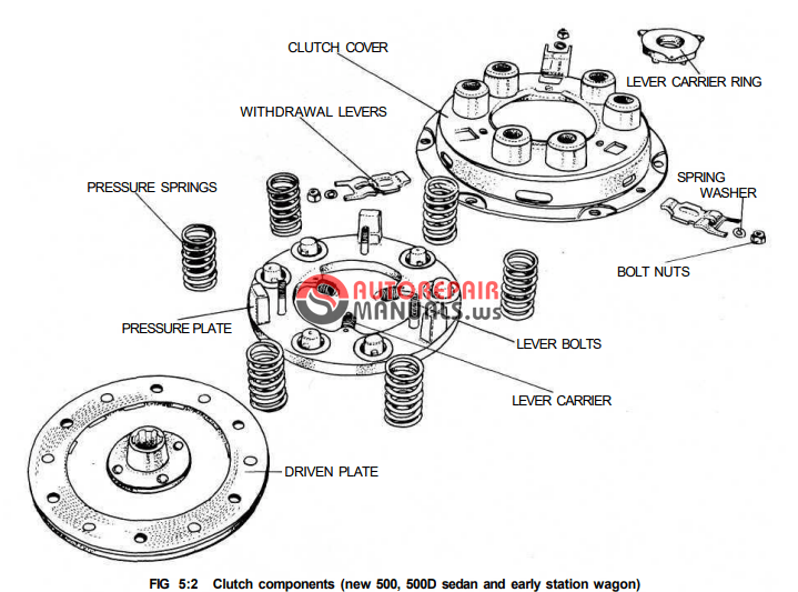 fiat bravo workshop wiring diagram