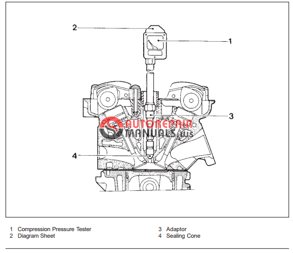 ssangyong musso engine diagram