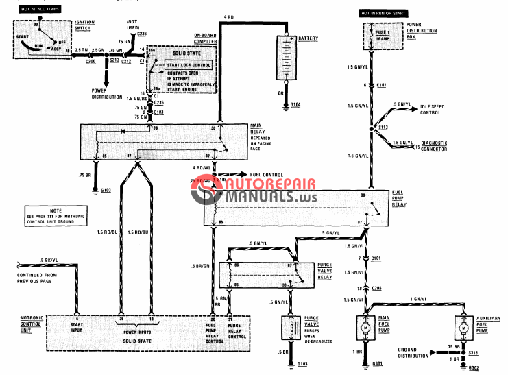 1982 bmw 733i fuse diagram and power distribution fuse box map