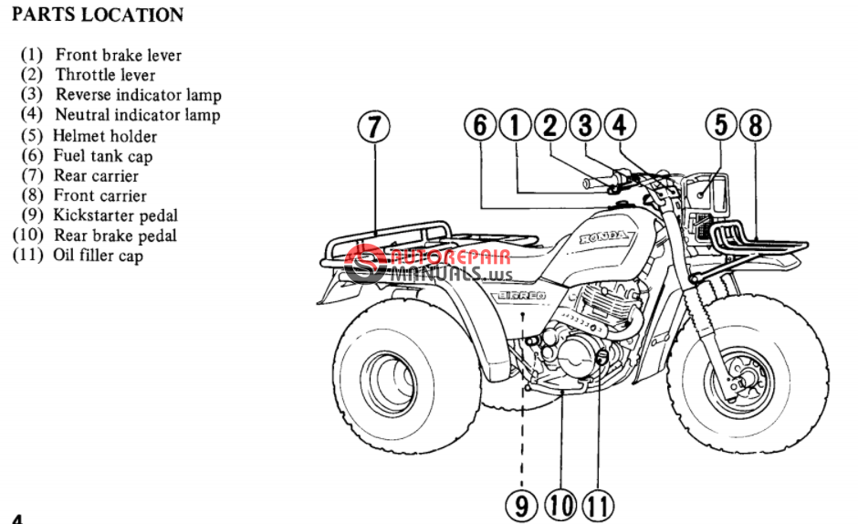 dpx 500 diagram manual125m atc honda manual