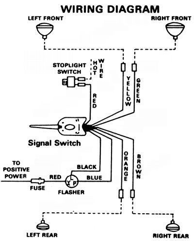 Blinker Wiring Diagram Control Cables  Wiring Diagram
