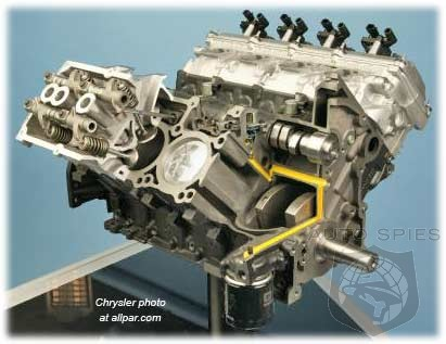Chevy 3 5l Engine Parts Diagram Wiring Diagram