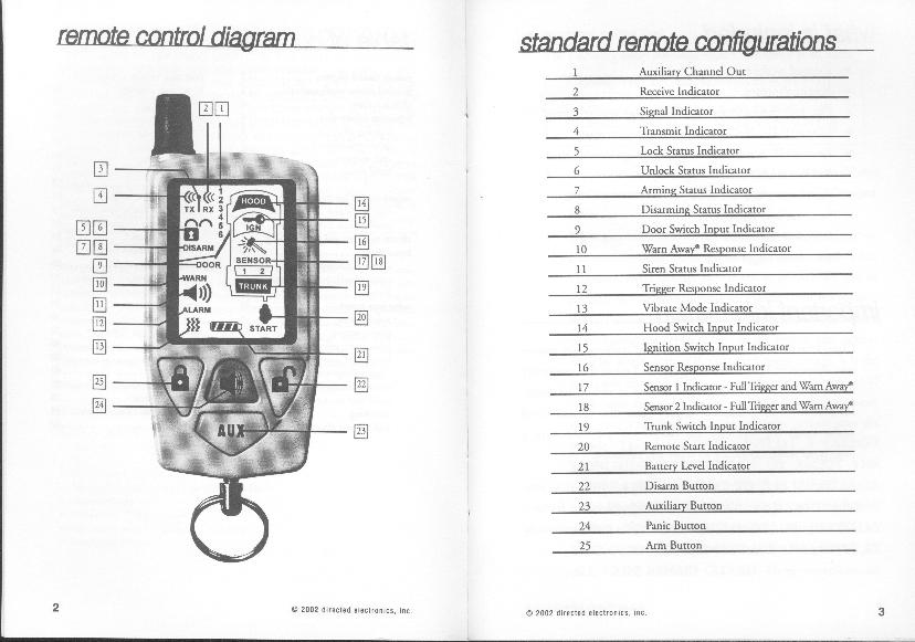 Black Widow Car Alarm Wiring Diagram Schematic Diagram Electronic