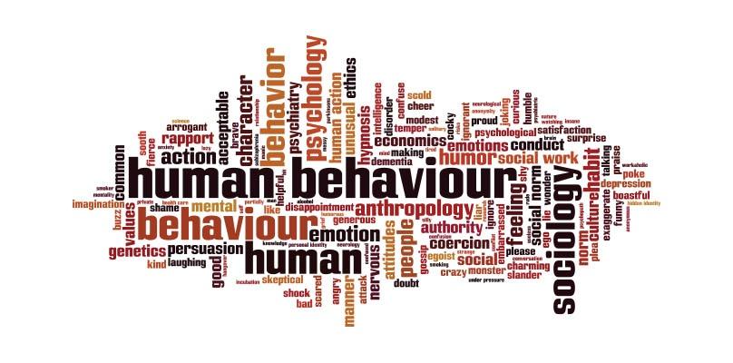 Safety Leadership Behaviorism