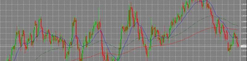 Economic Indicators {definition + examples} AvaTrade