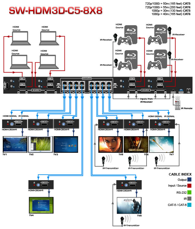 Category 6 Wiring Diagram Electrical Circuit Electrical Wiring Diagram