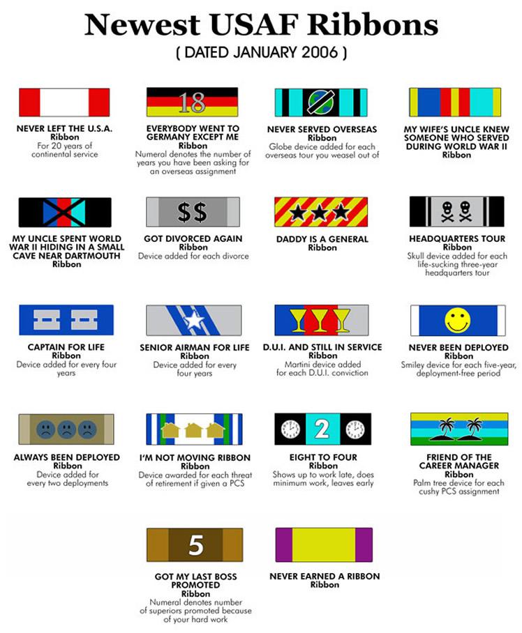 USAF AIR FORCE ARMY NAVY MARINES Military Ribbons Chart