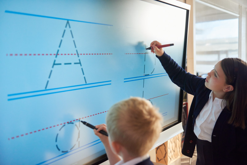 Ideas For Using Technology In The Classroom Avocor