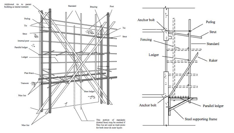 steel manual beam diagrams