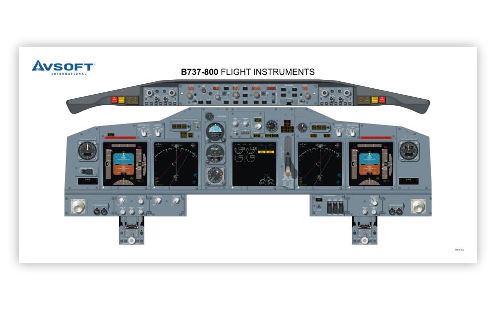 B737 800 Cockpit Poster