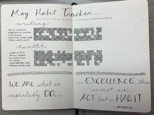 How I Used Bullet Journaling to Double My Productivity as a Writer