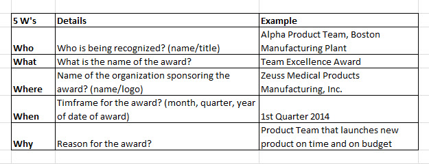 Department and Staff Award Ideas and Recognition Award Wording