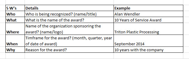 Years of Service Award Ideas and Employee Recognition Wording