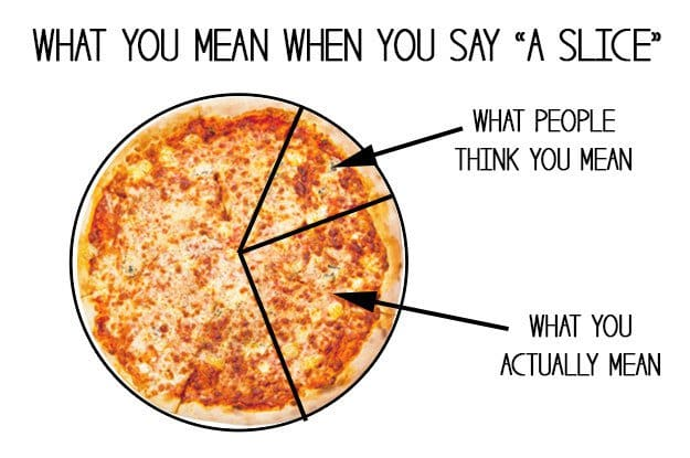 11 Charts You\u0027ll Identify With If You Love Food - food charts