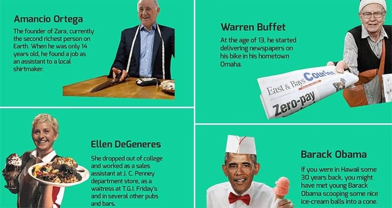 10 First Jobs Of Famous People That Might Suprise You - found a job