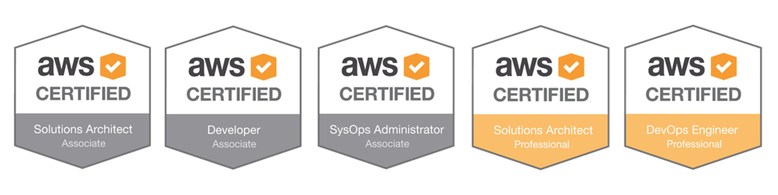 My Path To Getting All Five Amazon AWS Certifications (The Complete - aws