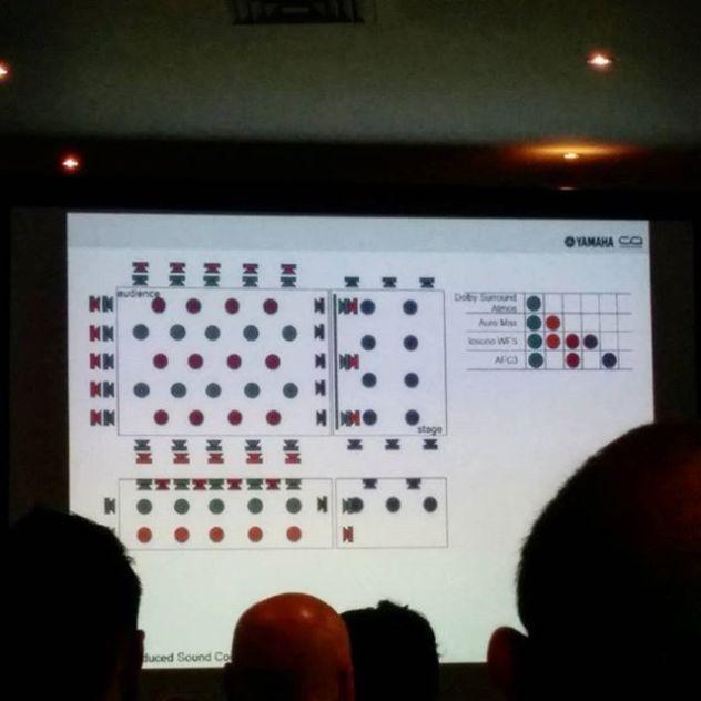 Loudspeaker systems yeeee  #Auro3d #DolbyAtmos #IoSonoWFS #AFC3