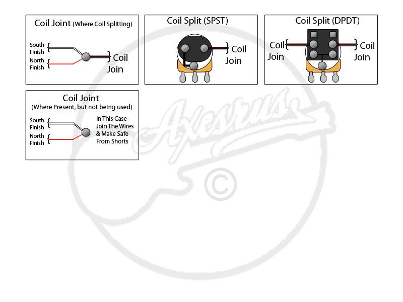 DOC ➤ Diagram Fender Pickup Ground Plate Wiring Diagrams Ebook