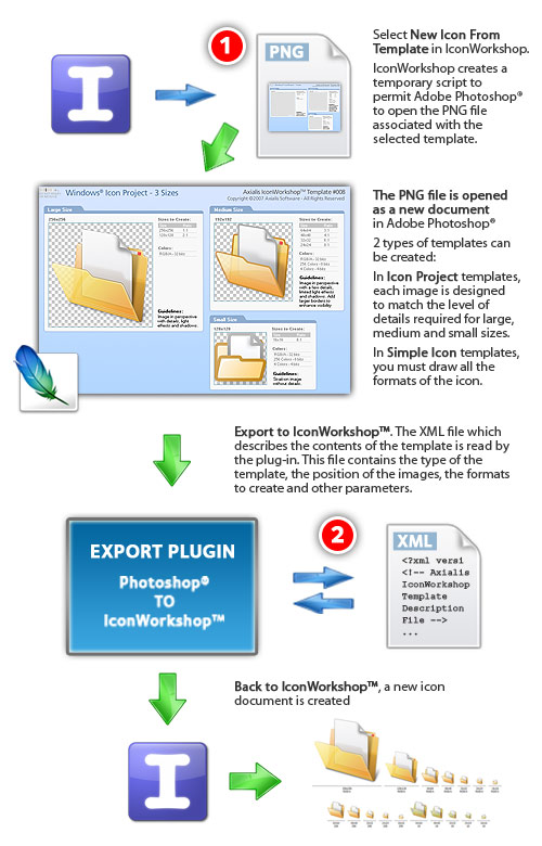 Tutorial - Create Your Own Photoshop Templates - Axialis Software