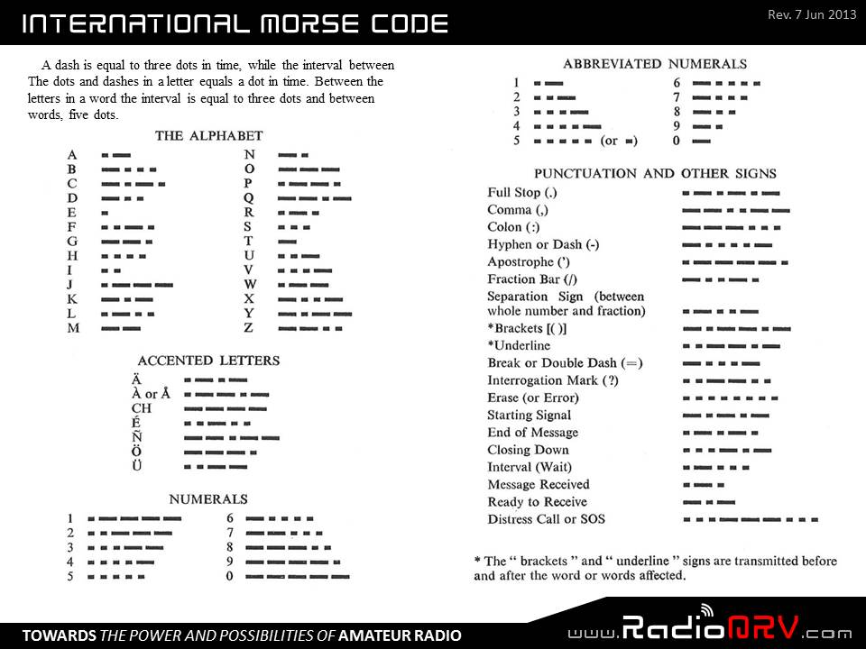 charts code - Bindrdnwaterefficiency