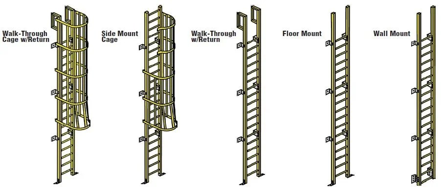 Using Strongwells Safrail Fiberglass To Design Ladders