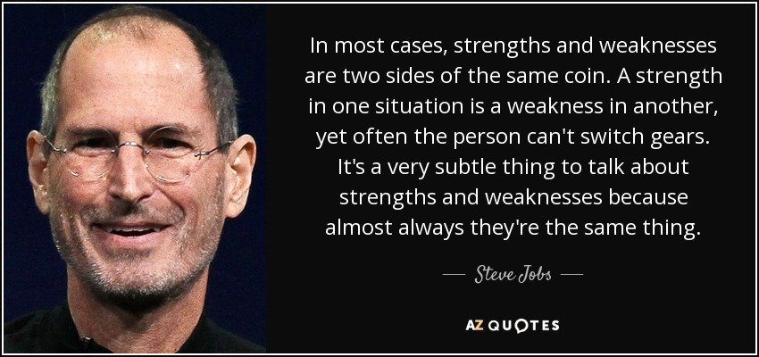 what are your strengths and weakness
