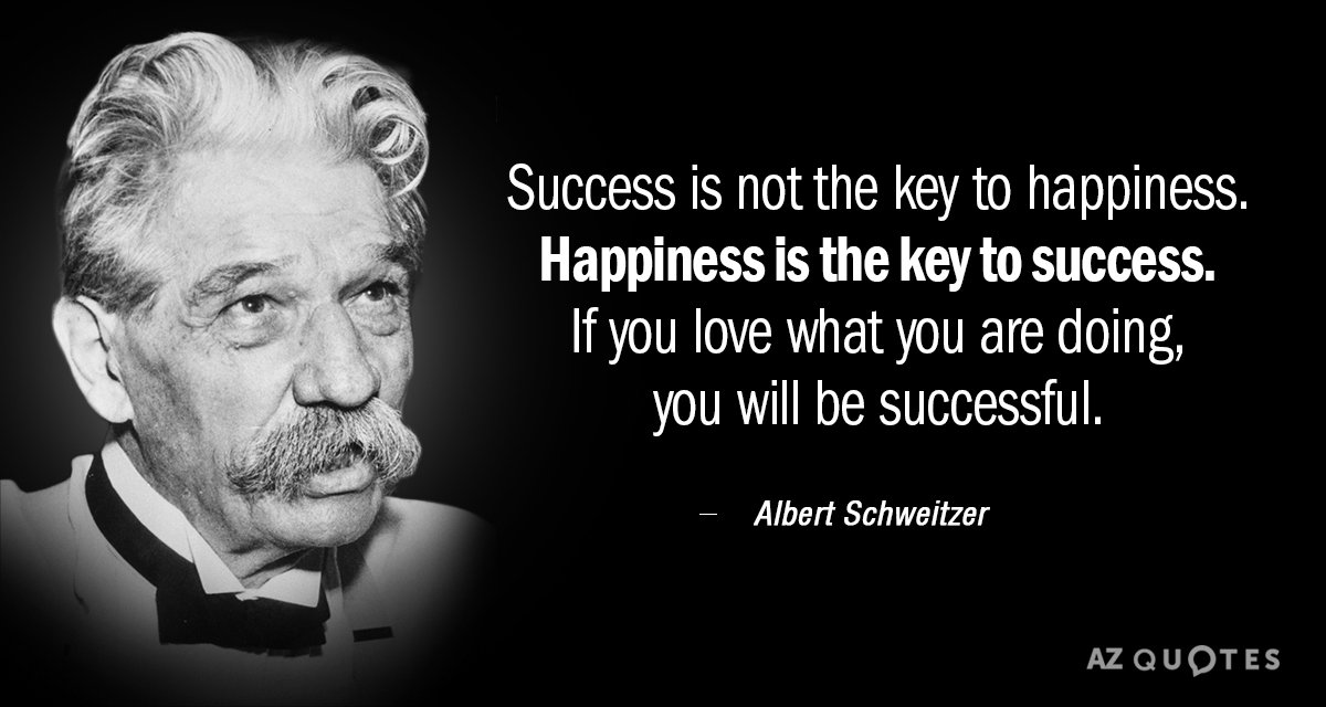 TOP 25 KEY TO SUCCESS QUOTES (of 474) A-Z Quotes