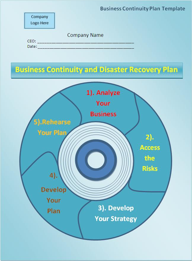 Business Continuity Plan Template Free Printable Word Templates,