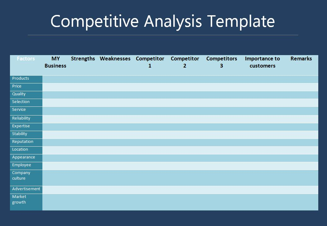 competitor analysis template - competitor matrix template