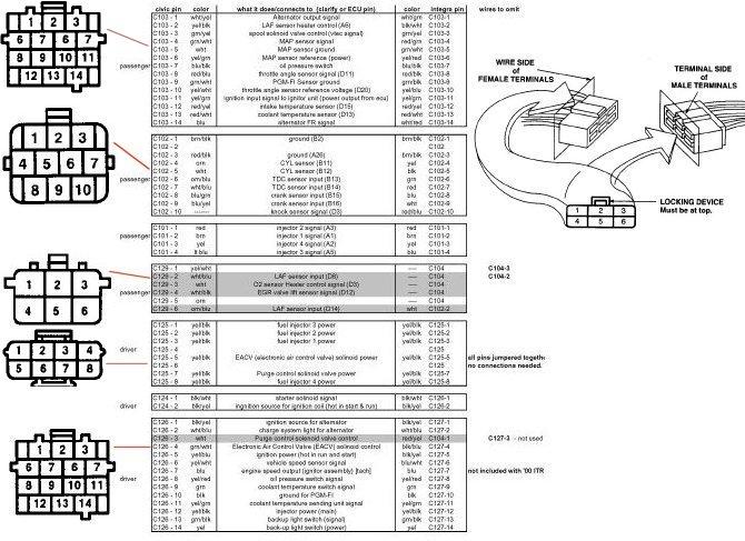 b18c gsr wiring harness