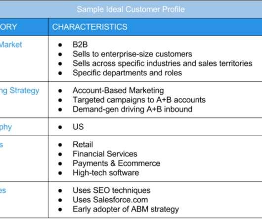 Profiling - B2B Marketing Zone - customer profile