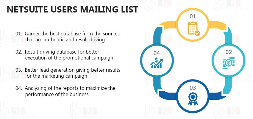 NetSuite Users Mailing List - NetSuite Users data - B2B Technology Lists