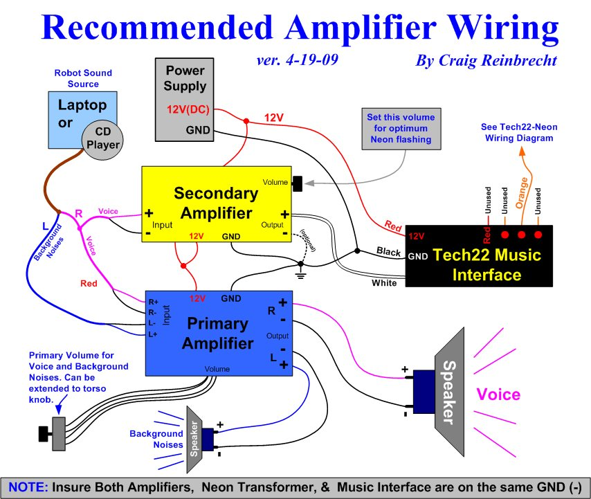 Amp Wiring Diagram Wiring Diagram
