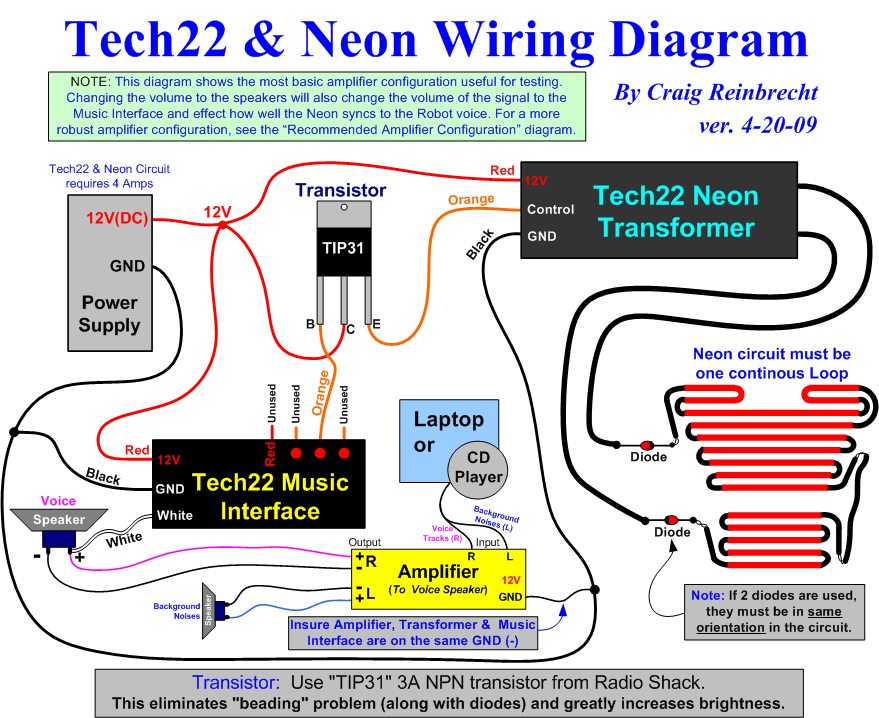 Neon Wiring Diagram Wiring Diagram