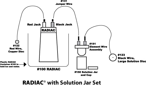 wet cell battery diagram batteries with sealed jars are