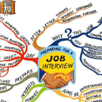 "Academic Job Interview ""Do's and Don'ts"""