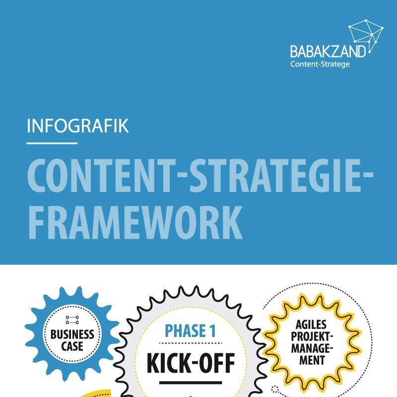 infografik_content_strategie_framework