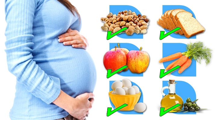 Fourth Month Pregnancy Diet Chart - What to Eat and What not to Eat
