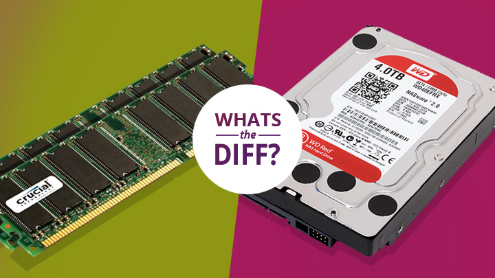 Memory vs Storage What They Are and What They Do