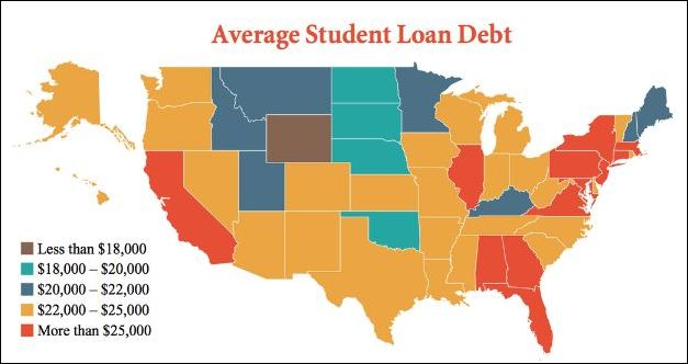 student loan debt 10 student loan facts college grads need to know the majority of college graduates have student loans and need to develop a debt strategy, experts say.
