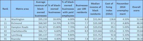 black_business