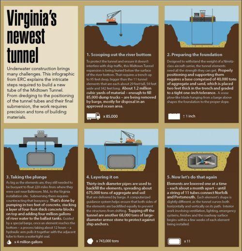 tunnel_construction
