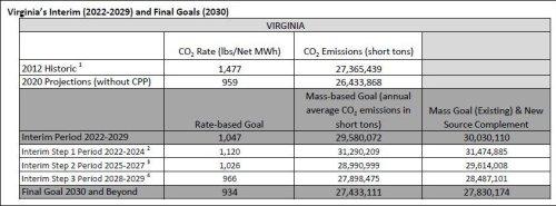 CPP_Virginia_goals