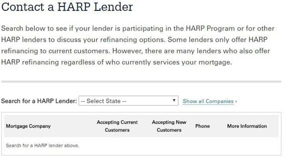 8 Eligibility Requirements for HARP (Home Affordable Refinance