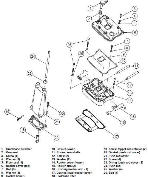 rocker box harley davidson evo engine diagram