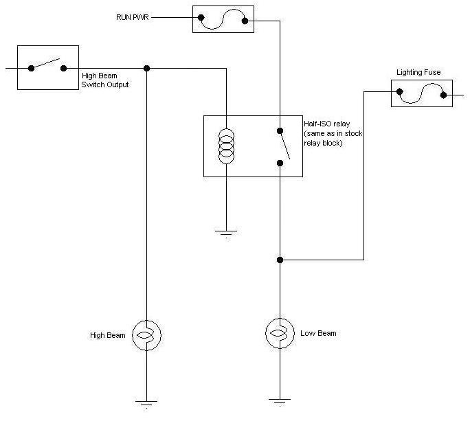DOC ➤ Diagram Gs Moon Mini Bike Wiring Diagram Ebook Schematic