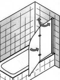Badewannenfaltwand EXKLUSIV zweiteilig mit Schrgschnitt ...
