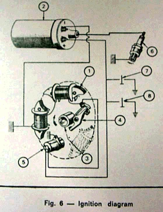 Bajaj Chetak Wiring Diagram Wiring Diagram