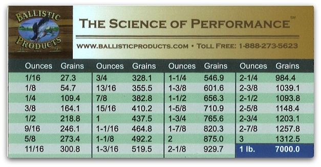 BPs Ounce-to-Grain Conversion Chart-ballisticproducts