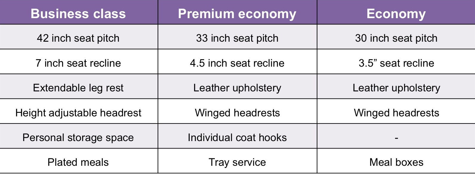 http://i0.wp.com/www.bangaloreaviation.com/wp-content/uploads/2015/01/Vistara_Cabin_Comparisons.jpg